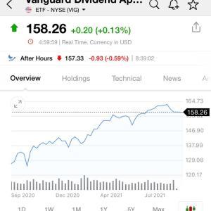 『自分年金』高分配金の上場投資信託への投資