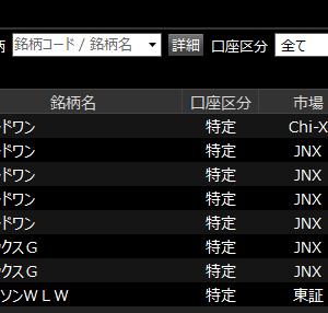 10月22日(金)トレード結果