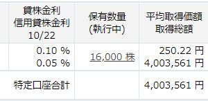 北洋銀行のナンピン買い失敗!