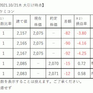 【公開102】(10/21木 大引け)トレード速報(今日の結果:空売りの実践トレード)