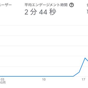 2021/10/1-10/23 ブログ運営報告