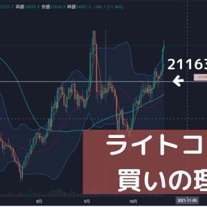 仮想通貨「ライトコイン(LTC)」の投資戦略について
