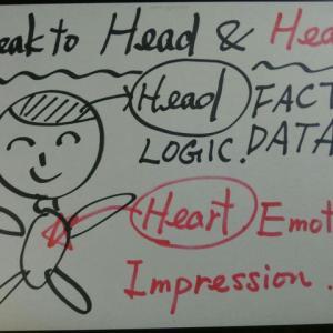 『Speak to Head & Heart!』人を説得するには理論と感情の両方にアプローチすること。