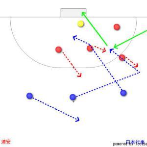 【フットサル日本代表に未来はあるのか】戦術分析 フットサル日本代表候補トレーニングマッチ vsバルドラール浦安