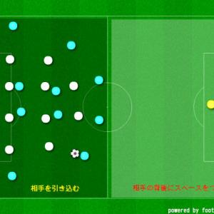 【ロングカウンター3つのポイント】サッカーJ3 第31節 ブラウブリッツ秋田 vs FC今治