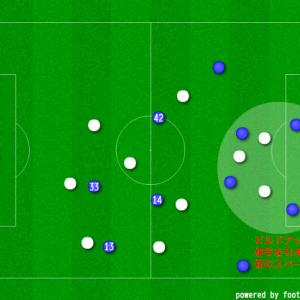 【ゴールキックからの得点】サッカーJ3 第32節 FC今治 vs いわてグルージャ盛岡