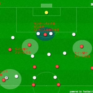 【琉球の崩し】サッカーJ2 第40節 FC琉球 vs 愛媛FC