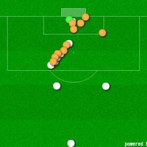 【福岡のコーナーキック】サッカーJ2 第41節 愛媛FC vs アビスパ福岡