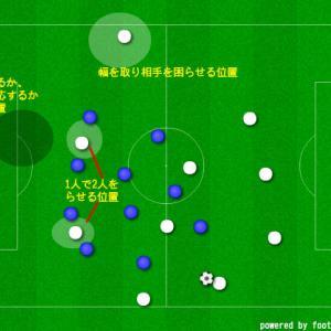 【GKかDFか困る場所】サッカー J3 第34節  FC今治 vs SC相模原