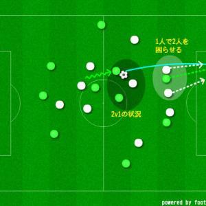 【リーダーに必要なものとは何か】サッカーJ2リーグ 第42節 松本山雅FC vs 愛媛FC