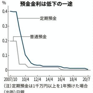 定期預金 年0.002%の衝撃