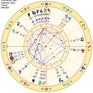 麒麟がミュータブル 明智左馬助を演じる間宮祥太朗の恒星一覧