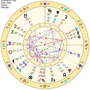 麒麟がミュータブル 美濃の農民 弥平を演じるウダタカキの恒星一覧