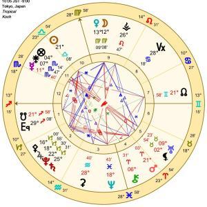 """再掲""""2020年の水星逆行期その32020年10月1日4から2020年11月4日まで"""""""