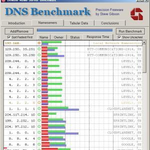 ワンワンワンワンがイマイチ。Google public DNSもなんか微妙な2021年