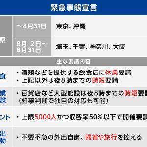 日本文化の徹底破壊!東京五輪を貶める奴等の目的とは?