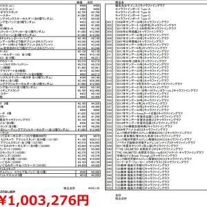椎名高志 画業30周年記念イベント