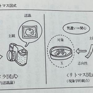 カメラ図式とリトマス図式 〜竹田青嗣『現象学入門』より〜