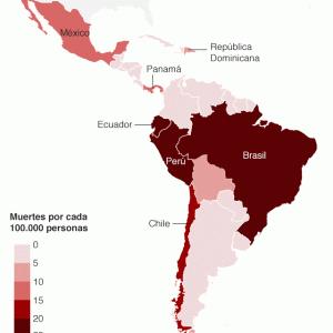 ラテンアメリカが、新たなパンデミック震源地となった5つの要素(6月17日)