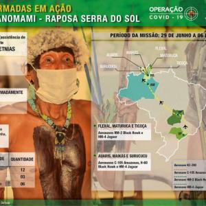 ヤノマミ民族への新たな脅威:コロナウィルスとブラジル軍の作戦(7月12日)