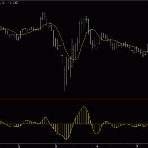 USD/JPY:Daily chart