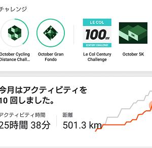 2019年10月総走行距離