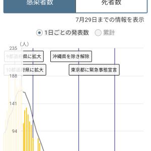岡山も感染拡大
