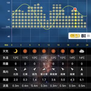 宮城県閖上港、釣り(2021年5月12日)