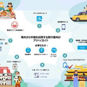 嬉しい!中国で旅行者がスマホ決済を使えるようになりました!アリペイ、ウィーチャットペイ