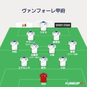 FC岐阜戦試合結果