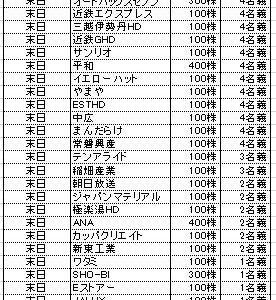 ★株主優待★所長の9月優待取得結果!