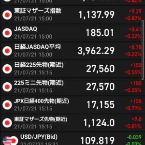 本日の持ち株報告7/21/2021 今日は反発! 早売りしすぎてもったいない株 多数(笑)
