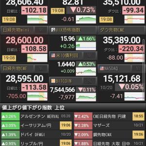 本日の株報告10/21/2021 日経急反落!大暴落の始まりか?!
