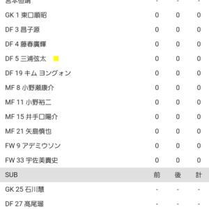 昌子デビュー!!~ガンバ大阪vs横浜FC
