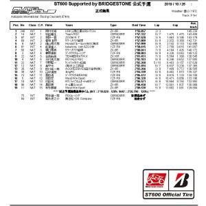 2019 九州ロードレース選手権シリーズ第7戦 オートポリス その2 ST600決勝