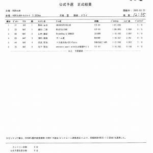 2020 九州ロードレース選手権シリーズ第1戦 HSR九州 ST1000