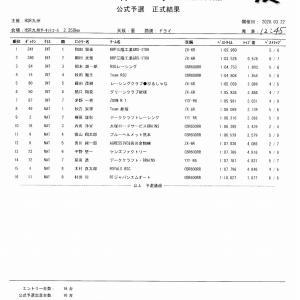2020 九州ロードレース選手権シリーズ第1戦 HSR九州 ST600