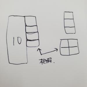 数字とパズル