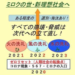 ライブ配信で申し上げました 2021年は「火」の年と・・・早速 桜島が爆発的な噴火を!。。。周辺情報の紹介です♪