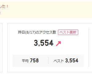 ●いきなりのアクセスアップにびっくり仰天!!ご紹介ありがとうございます!m(__)m