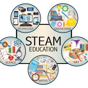 こどもの日だから、未来を作る教育をプレゼントします。