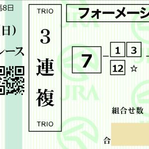 【今日の狙い】2020/3/29(日)G1高松宮記念 中京巧者◎7番グルーヴィットの激走に期待!
