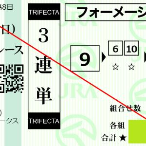 重賞回顧9/6(日)【G3小倉2歳S2020】1番人気◎9番モントライゼが2着惨敗!