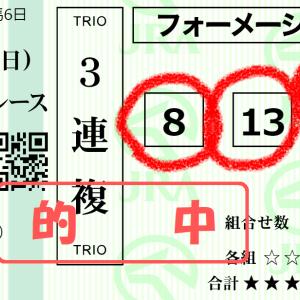 重賞回顧2/28(日)【G3阪急杯2021🎯3連複的中】1番人気◎8番レシステンシアが逃走レコードで圧勝!