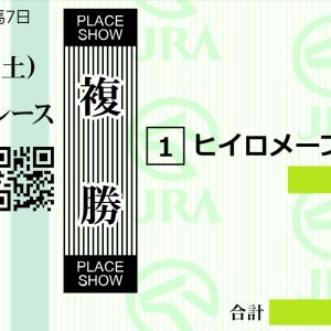【今日の狙い】2021/5/15(土)東京9R日吉特別 ダ千四4歳以上2勝CL 極薄人気☆1番ヒイロメープルの激走に期待