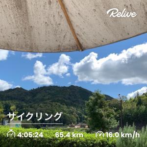 メカピ主催サイクリング@福富(2)いい天気でした