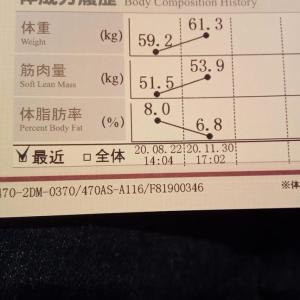【貧血改善2回目の病院報告】 No.5916