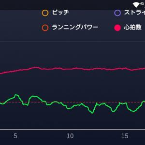 【20分変化走の伴走】 No.6142