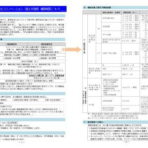 平成31年度横浜市住まいのエコリノベーション(省エネ改修)補助制度
