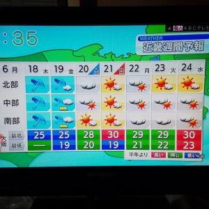 週間予報、今日は、雨みたいな感じ。